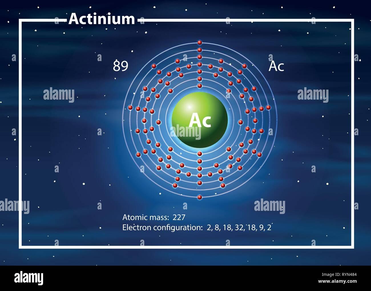 A Actinium atom diagram illustration Stock Vector Art