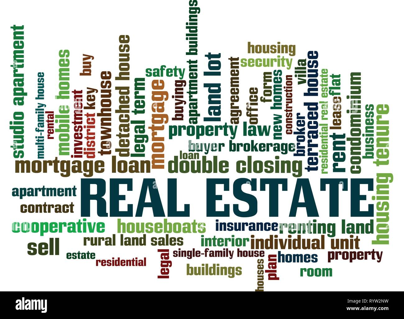 Real Estate Word Tag Cloud, shows words related to buy, sell or rent homes and similar concept, vector ESP10 - Stock Image