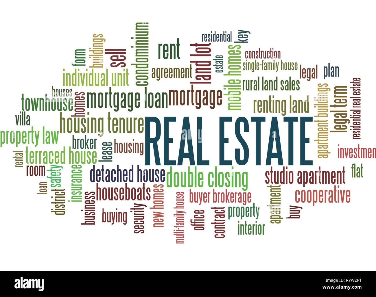 Real Estate Word Tag Cloud, shows words related to buy, sell or rent