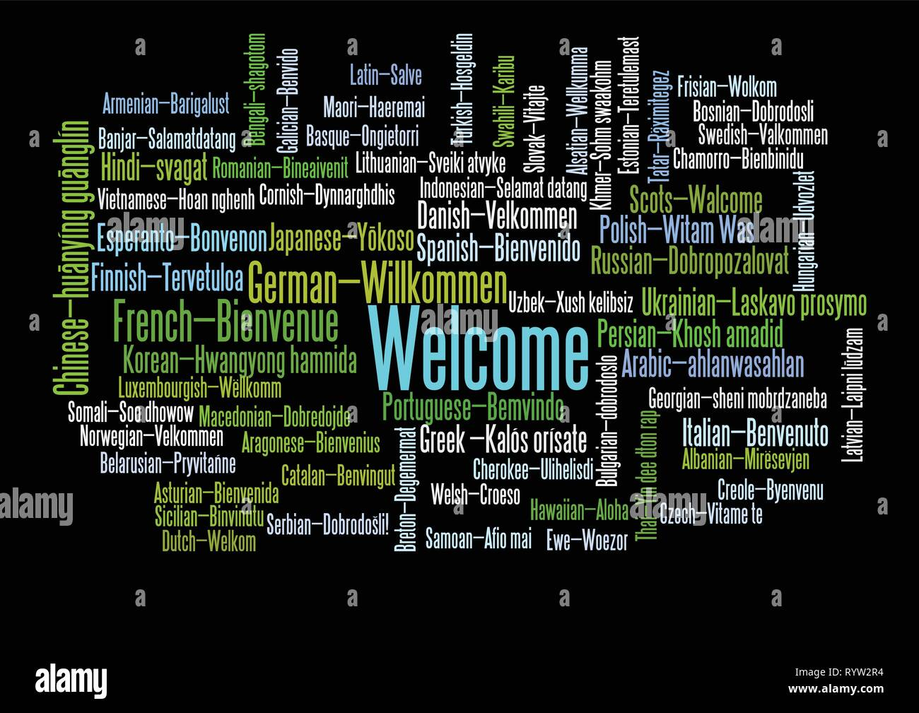 Word Tag Cloud, shows equivalents of 'Welcome', how to say it in many languages. It is version with language name. Vector ESP10 - Stock Image