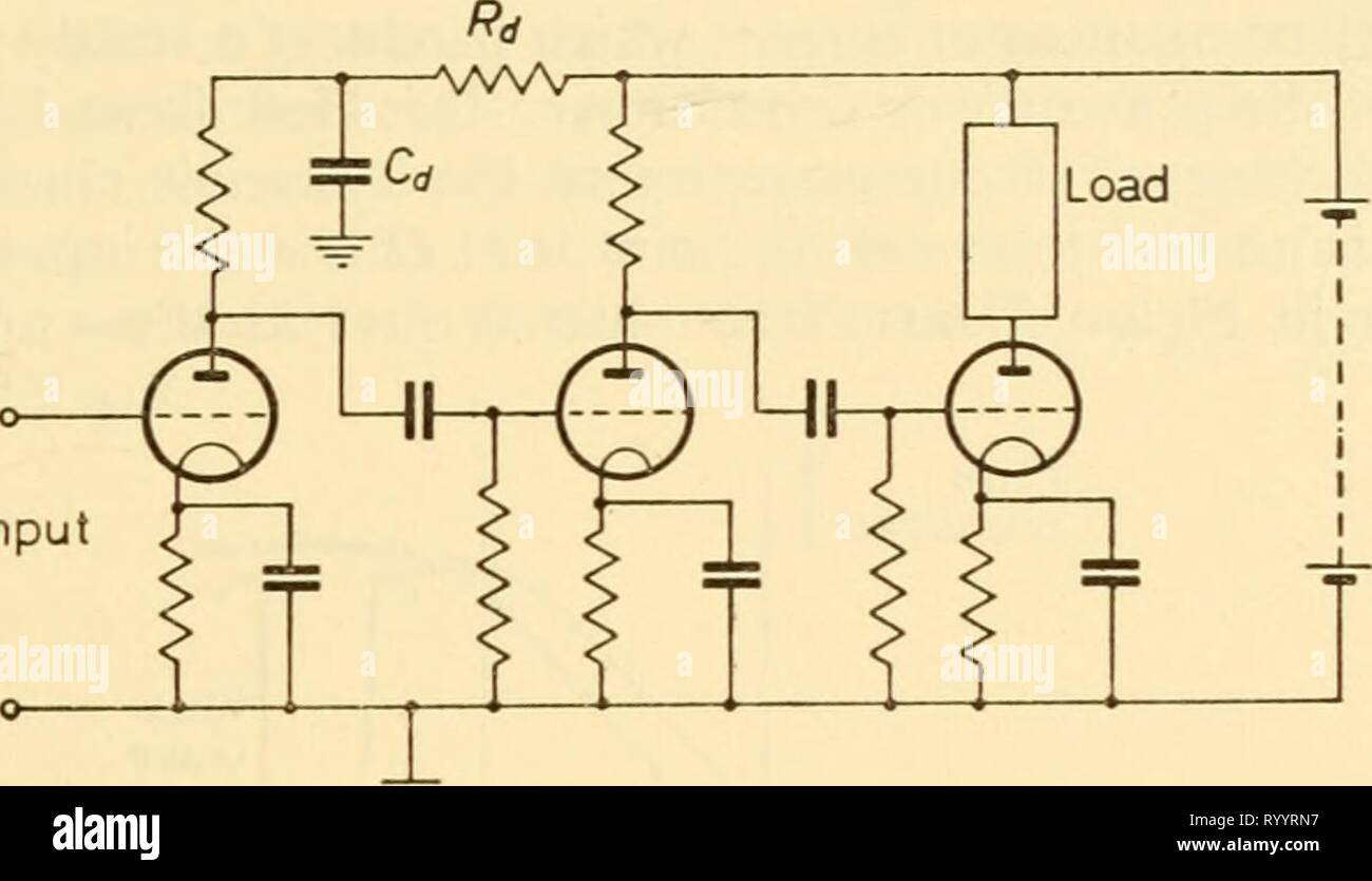 Electronic apparatus for biological research Electronic apparatus for biological research . electronicappara00dona Year: 1958  DRIFT to ensure the amplifier is stable. Do not skimp on decoupling capacitance with battery operated gear. Remember that as the battery gets older the internal resistance will increase and so will the positive feedback. Parsimony here will lead to an ampHfier which is stable with new batteries but begins to motor boat while there is still useful Ufe in them.    Input Figure 10.4 - Stock Image