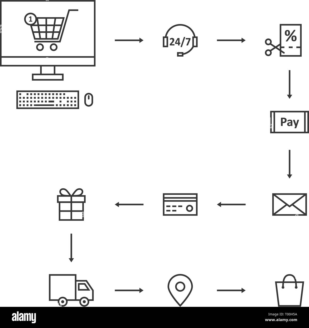 web shopping way to client - Stock Image