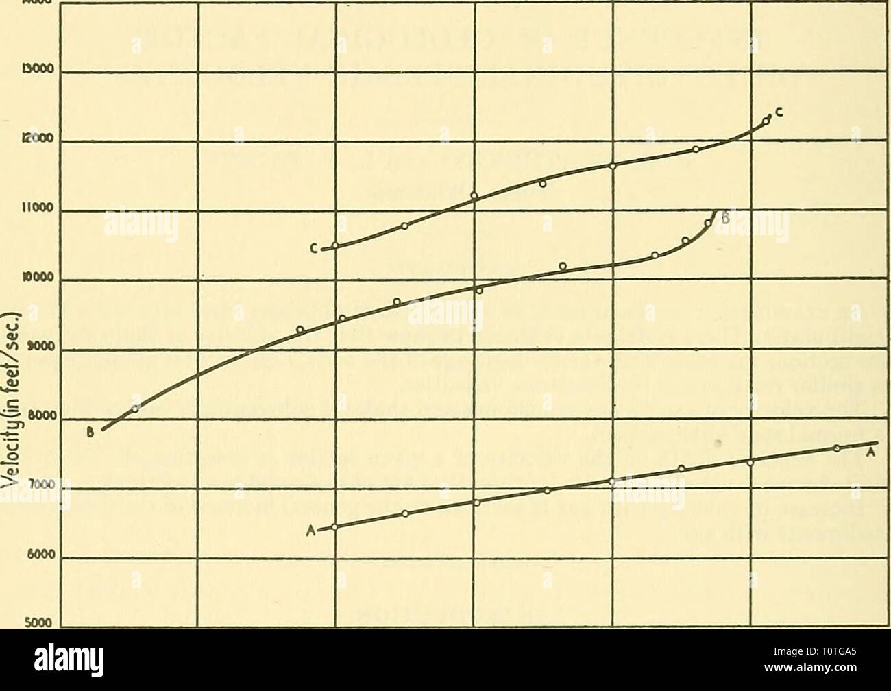 Early geophysical papers of the Early geophysical papers of the Society of Exploration Geophysicists  earlygeophysical00soci Year: 1947  2 B. B. WEATHERBY AND L. Y. FAUST PROCEDURE The type of data which were analyzed is shown in Figure i, where velocity-depth curves from three wells are plotted slsAA, BB, and CC. These curves have been determined in the usual manner by well shooting. The procedure is to place a charge of dynamite in a hole 20-70 feet deep located about 1,000 feet from a well. A geophone is lowered into the well to some measured depth and this geophone records the time of the  - Stock Image