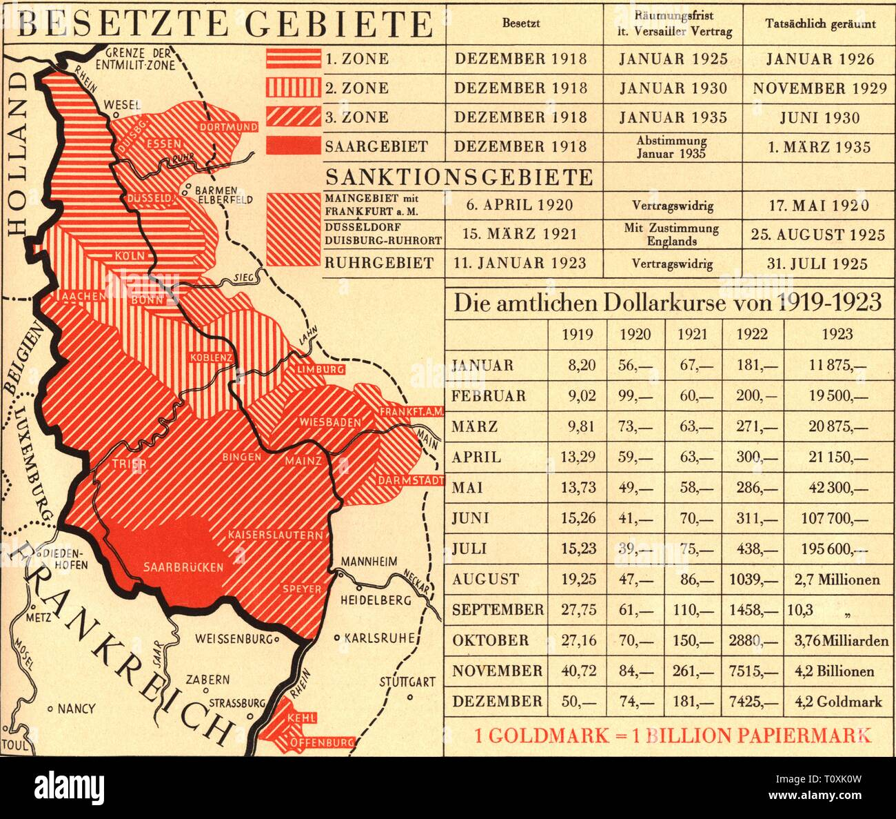 cartography, political maps, occupied areas 1918 - 1935, chart: official dollar rates 1919 - 1923, omnibus volume 'Die Nachkriegszeit', 1935, entente, Saarland, Rhineland, Ruhr area, Ruhr Valley, demilitarised zone, demilitarized zone, Prussia, Rhine Province, Bavaria, Bavarian palatinate, Hesse, Baden, American dollar, dollar rate, quotation, gold mark, inflation, inflations, hyperinflation, Germany, German Reich, Third Reich, Weimar Republic, 1910s, 1920s, 20th century, 1930s, maps, map, area, areas, chart, charts, post war period, post-war per, Additional-Rights-Clearance-Info-Not-Available - Stock Image