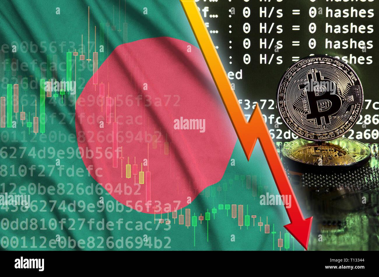 Hur farmar man bitcoins stock ufc 160 betting guide