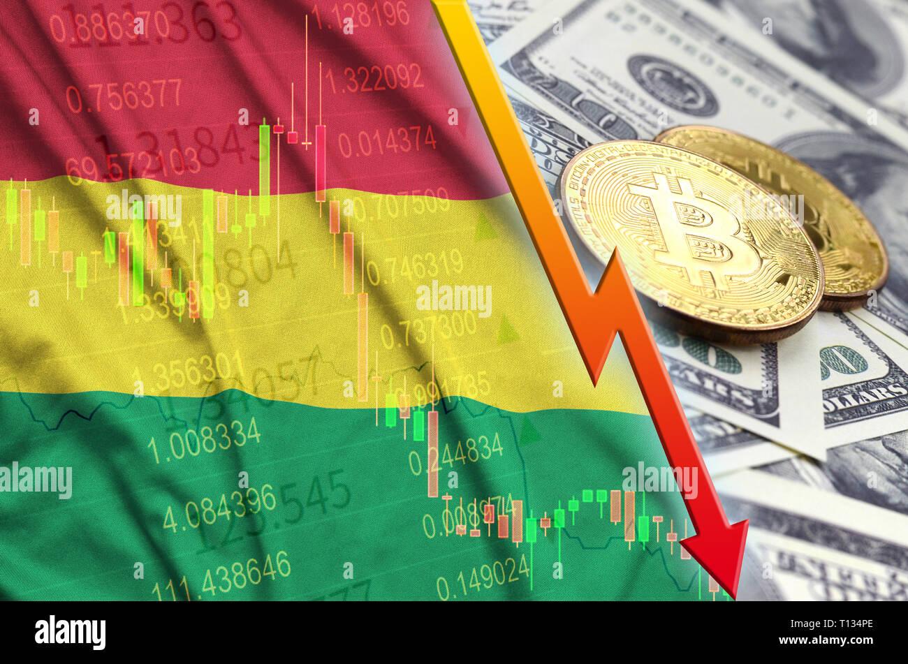 bolivia us bitcoins