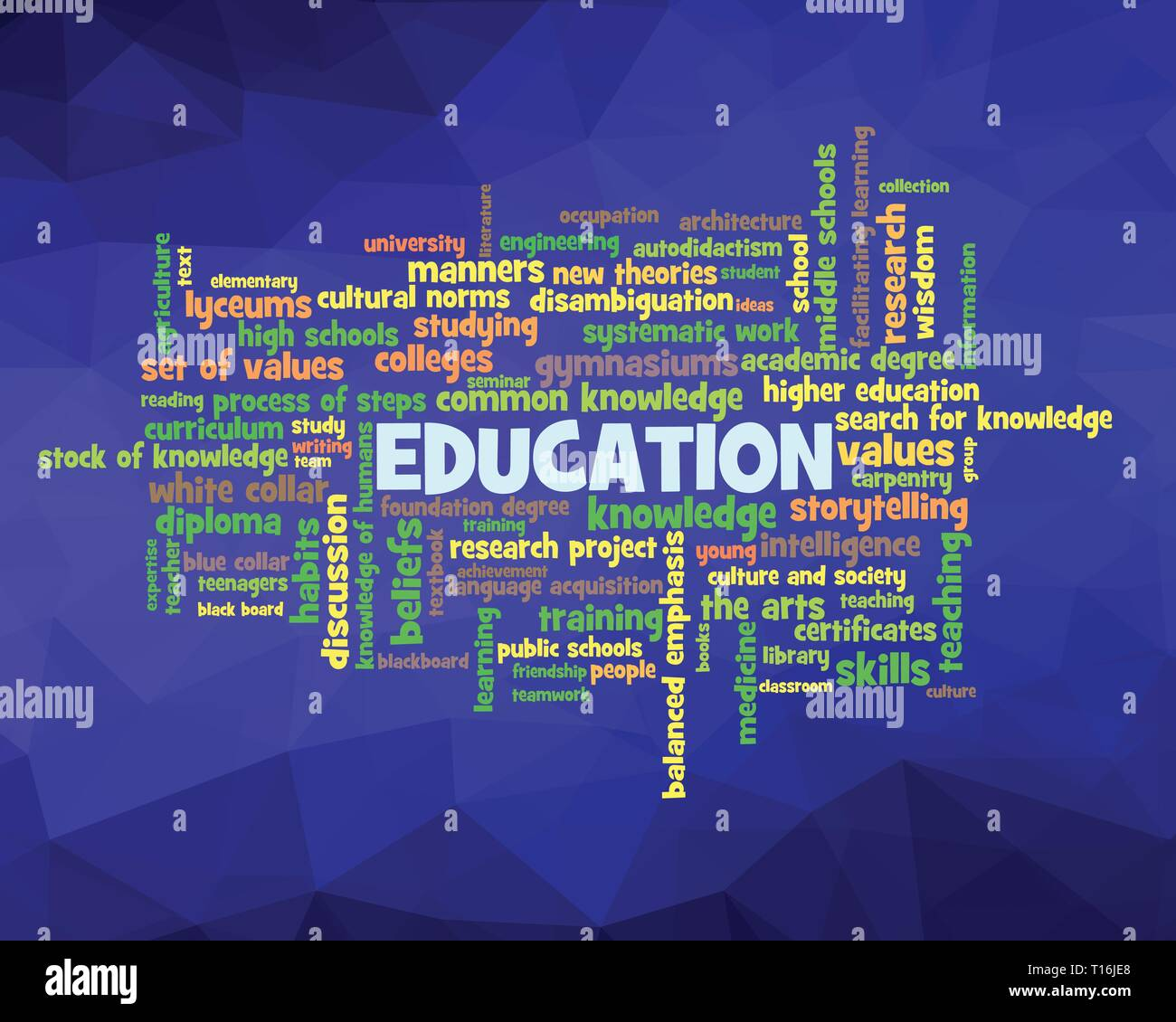 Word cloud, concept illustration shows words related to knowledge, learning, education, wisdom and similar concepts, on low poly background. Vector ES - Stock Image