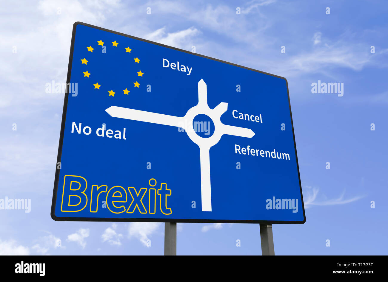 Brexit sign showing options of Cancel, Referendum, Delay and No deal. Leaving EU options. - Stock Image