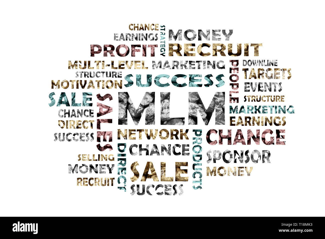 Word cloud with keyword compilation on the topic of MLM, multi-level marketing - cut out words from piles of golden split stones - Stock Image