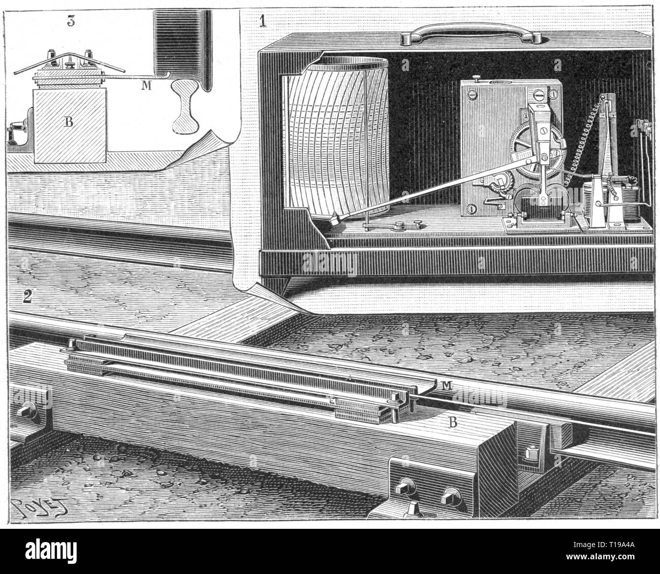 technics, measurement device, appliance for the record of travel speed at the railway, wood engraving, circa 1900, Artist's Copyright has not to be cleared - Stock Image