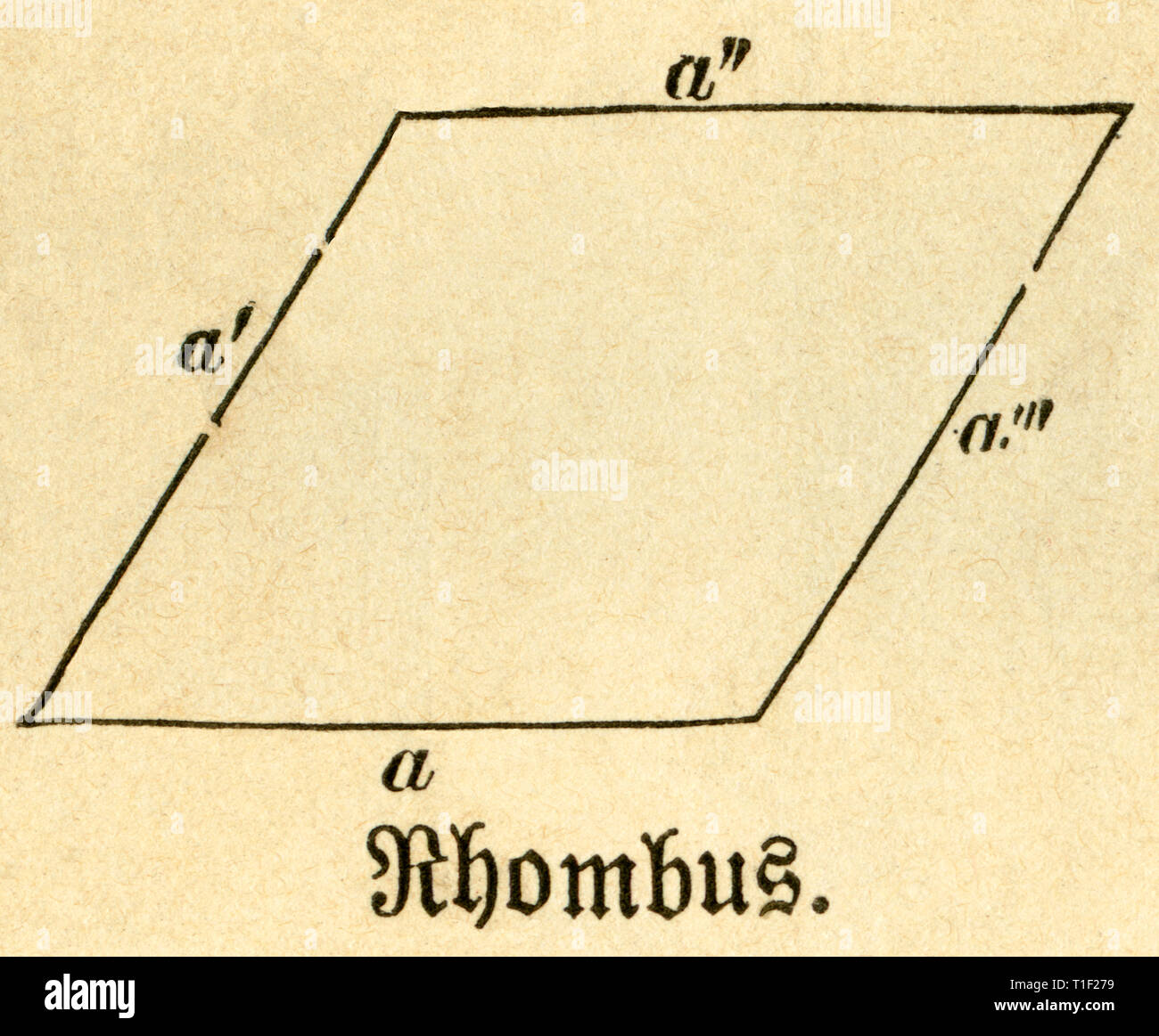 "Rhombus, illustration from: ""Die Welt in Bildern "" (images of the world), published by Dr. Chr. G. Hottinger in self-publishing, Berlin / Strasbourg, 1881., Additional-Rights-Clearance-Info-Not-Available Stock Photo"