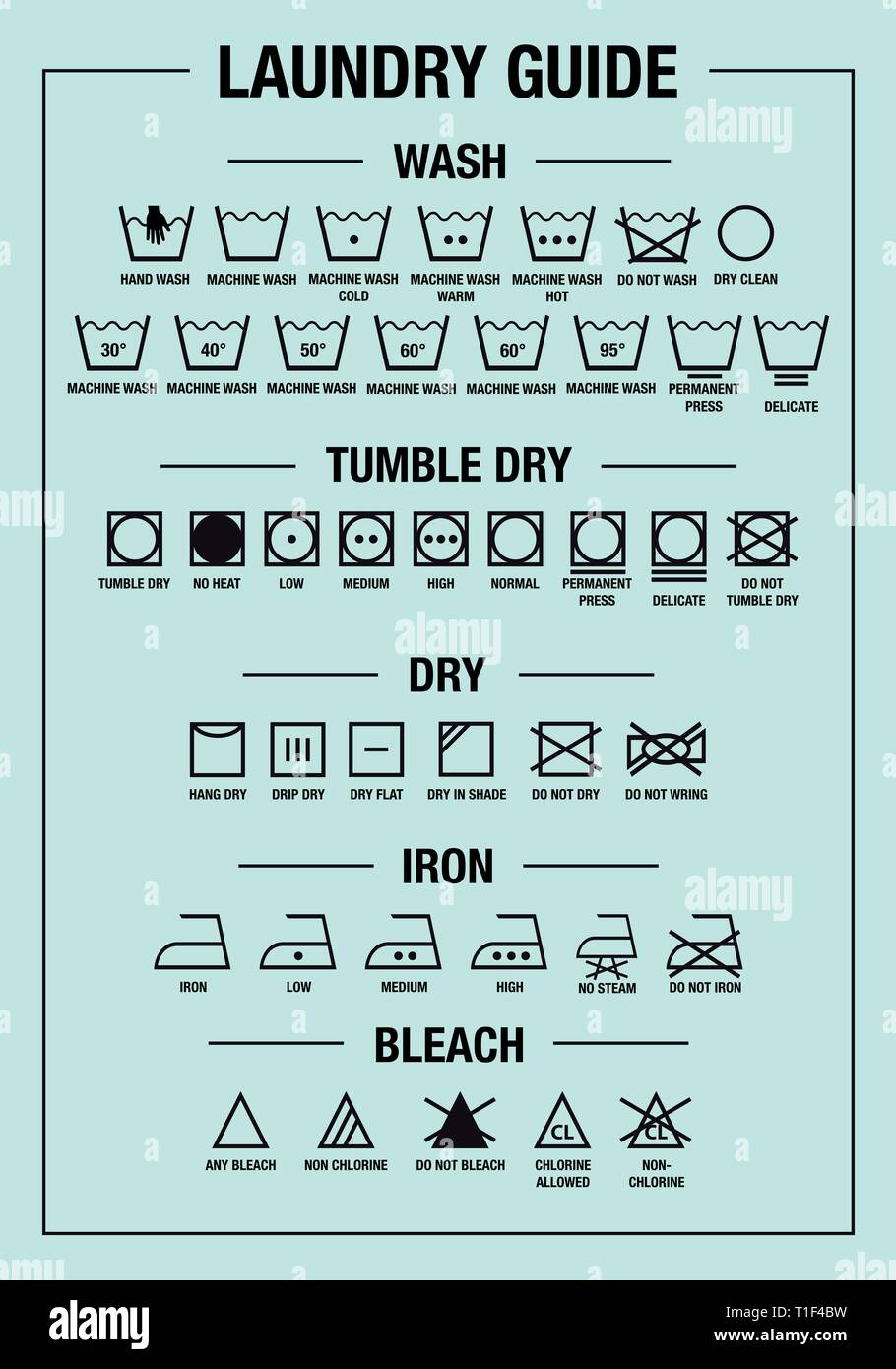 laundry guide art print and care signs, textile washing