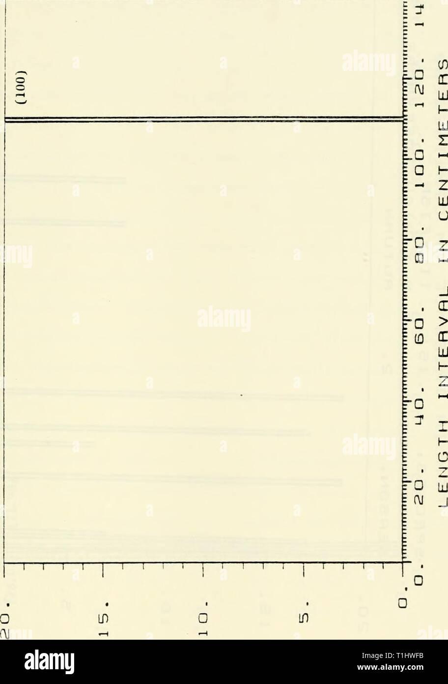 CANALE N 4 V 0.0072 ohm 97 a TRANSISTOR MOSFET 20 V 100 V