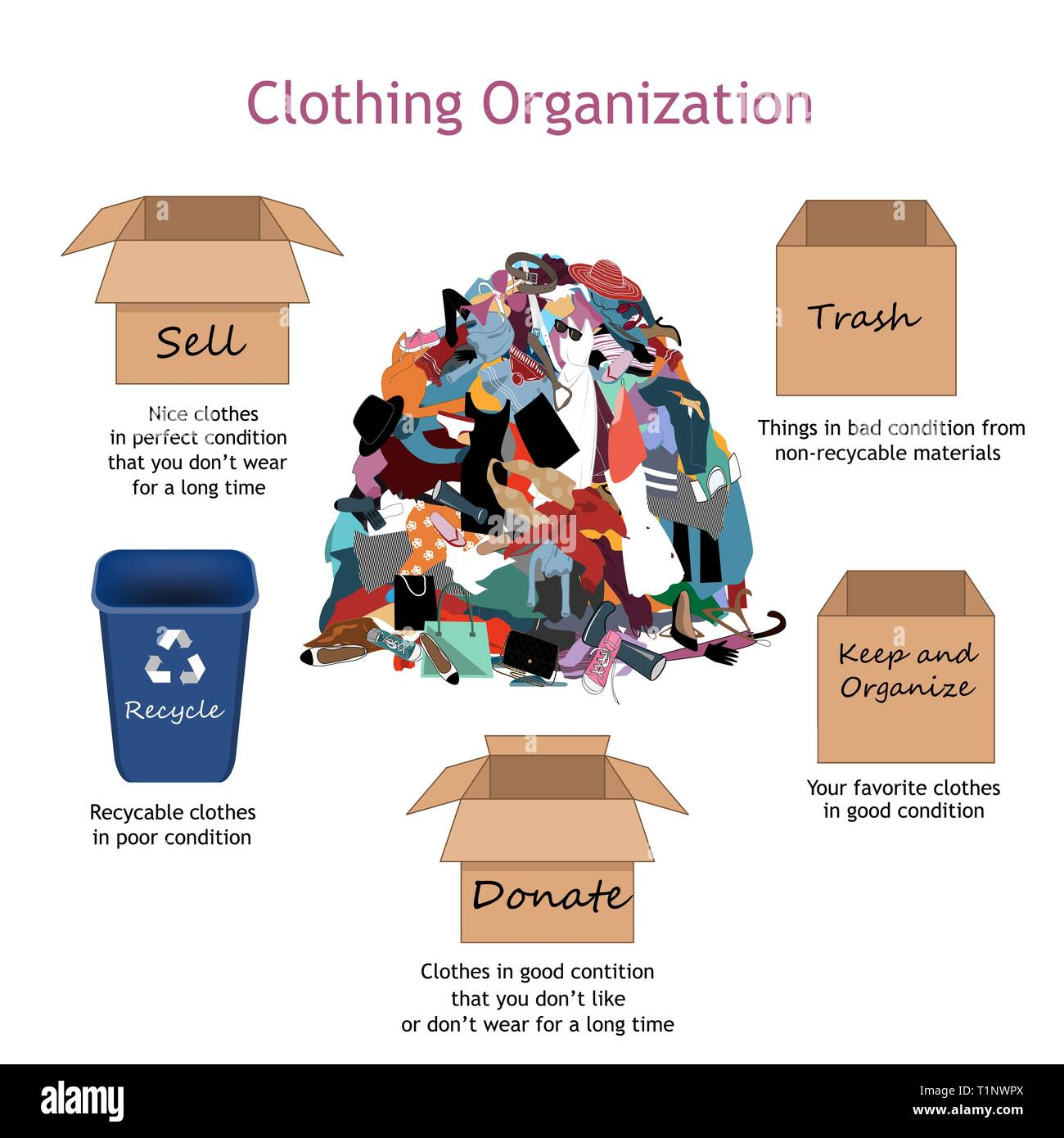 Clothing Organization Steps. Vector Illustration with a Big Messy Pile of Useless, Old, Cheap, and Oumoded Cothes and several boxes to organize it/ - Stock Image