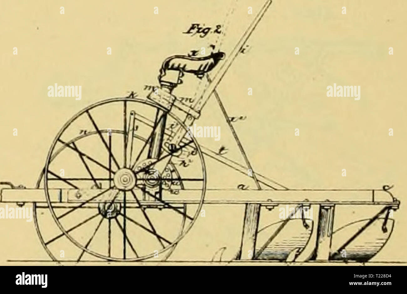 Archive image from page 897 of Digest of agricultural implements, patented Digest of agricultural implements, patented in the United States from A.D. 1789 to July 1881 ..  digestofagricult02alle Year: 1886  /r. l.ouijtr,<Ae.Uo  Stock Photo