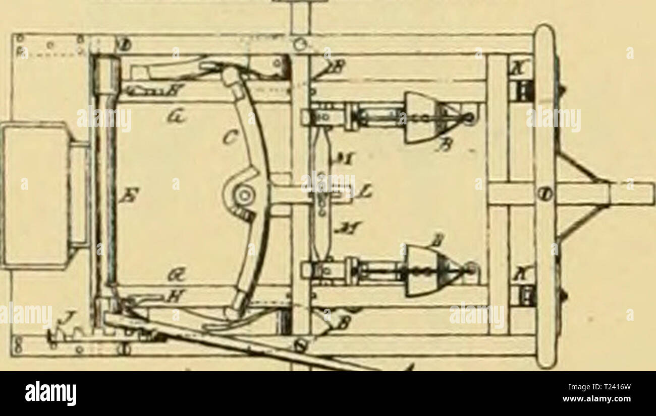 Archive image from page 507 of Digest of agricultural implements