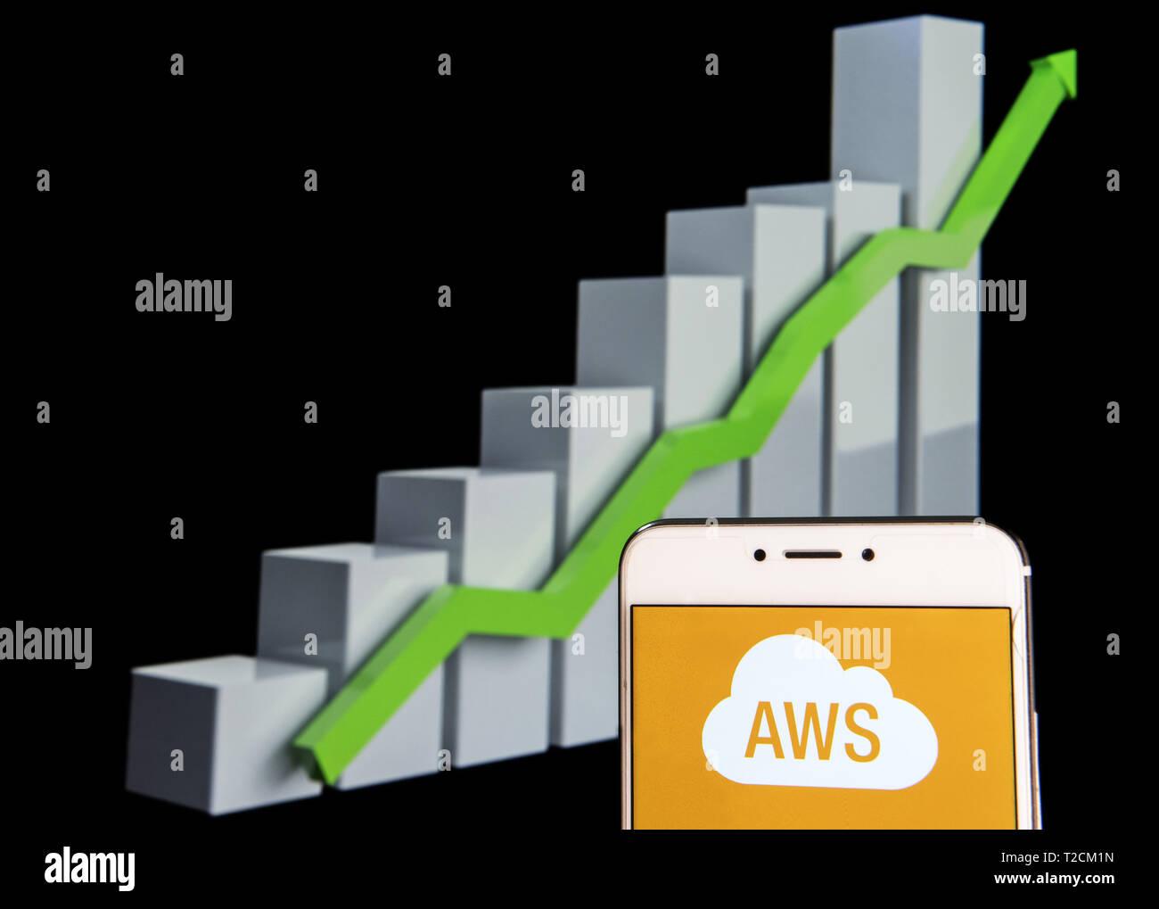 Amazon Web Services Stock Photos & Amazon Web Services Stock Images