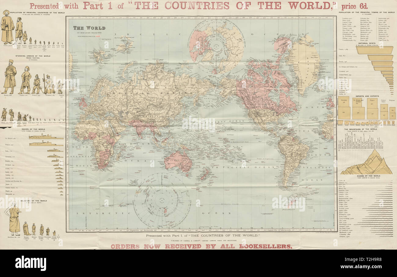WORLD. British Empire. Population navies armies religion. STANFORD c1880 map - Stock Image