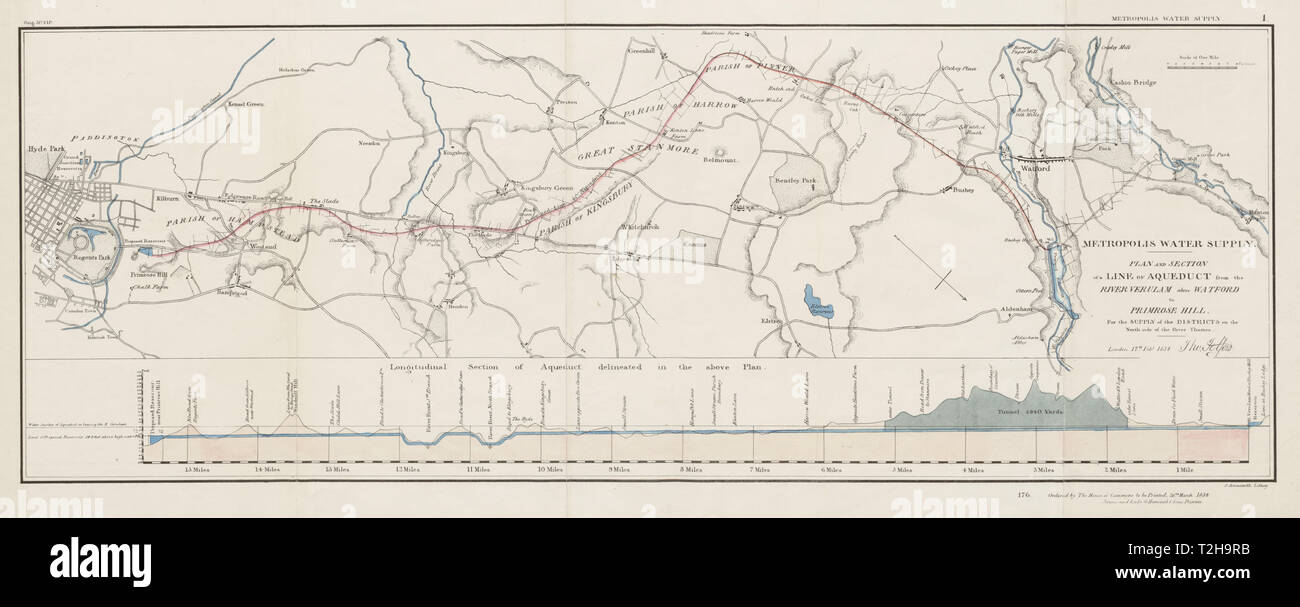 London Water Supply. Proposed aqueduct Watford-Primrose Hill. TELFORD 1834 map Stock Photo