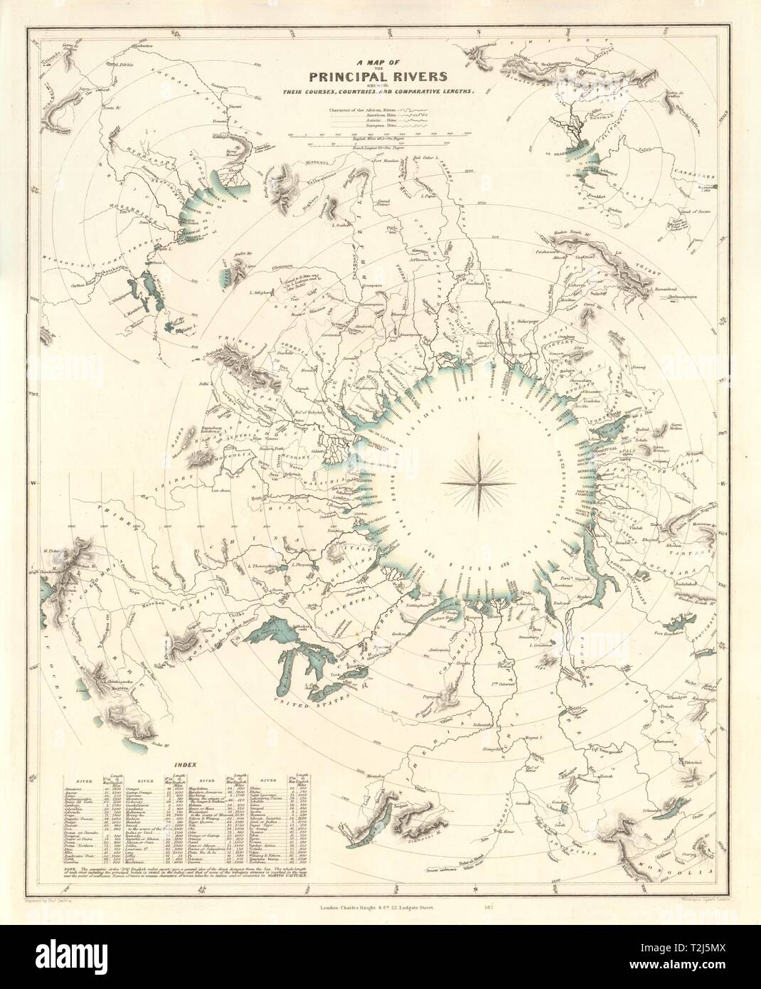 Comparative lengths of PRINCIPAL RIVERS of the World. Countries. SDUK 1845 map - Stock Image