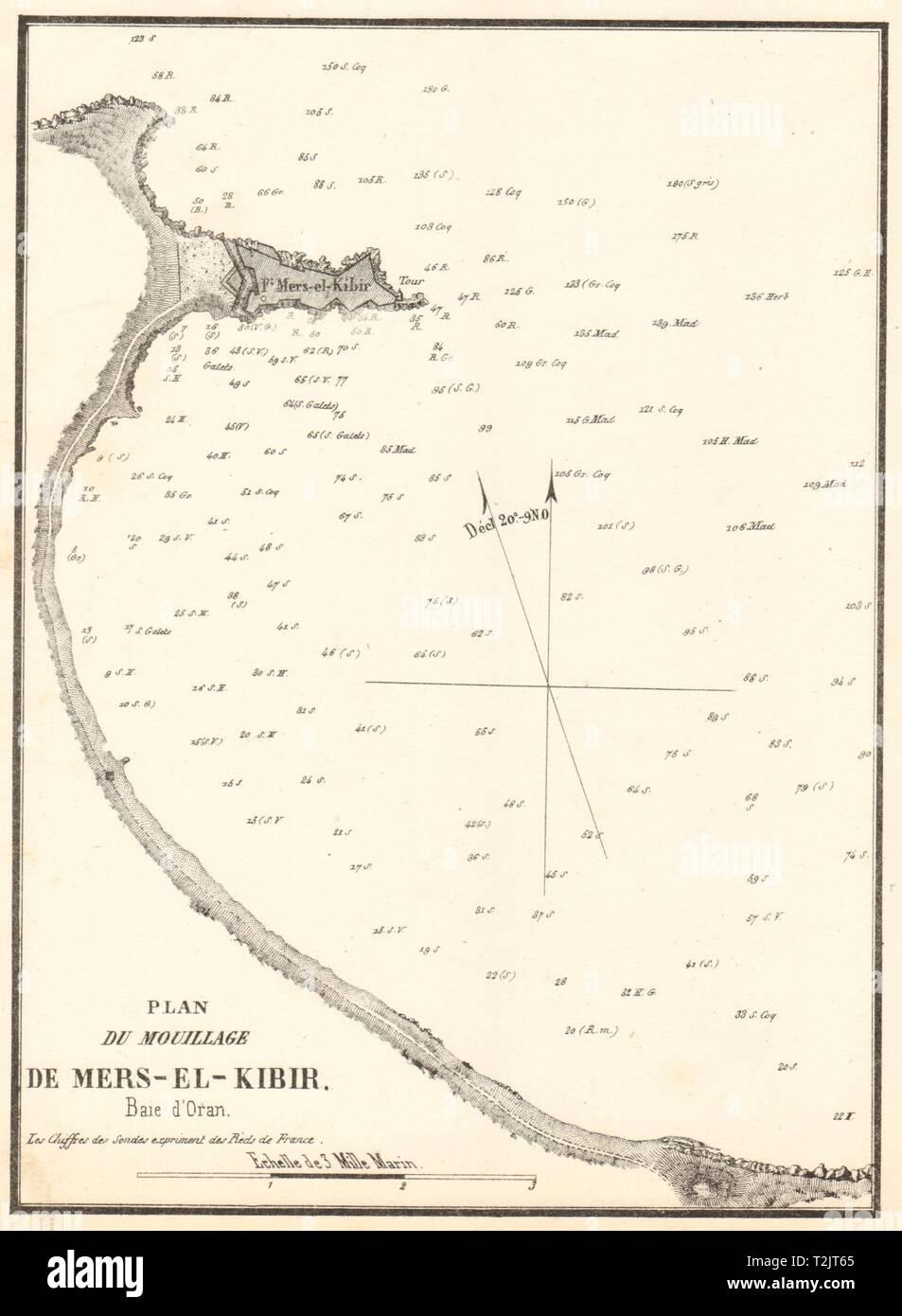 Mers-el-Kebir 3 July 1940 French Fleet attack Operation Catapult Sketch map 1954