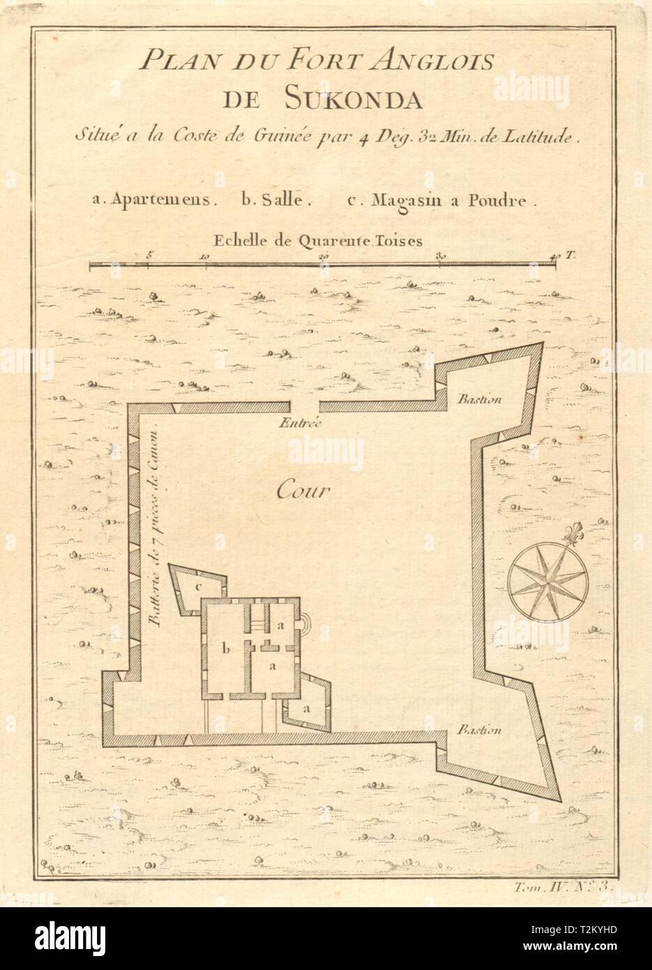 Anglois plan du fort anglois de sukonda'. fort sekondi, takoradi