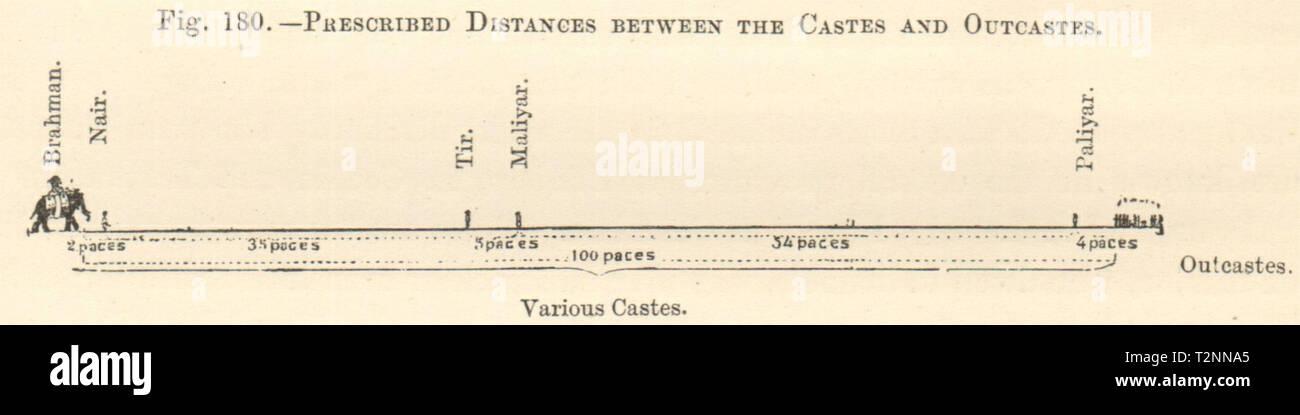 Prescribed Distances between the Castes & Outcastes. India. SMALL 1885 print - Stock Image