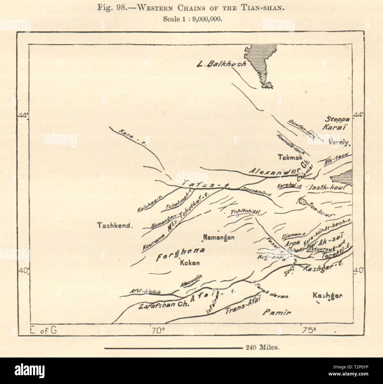 Western Tian Shan mtns. Uzbekistan Kazakhstan Kyrgyzstan China. Sketch map 1885 Stock Photo