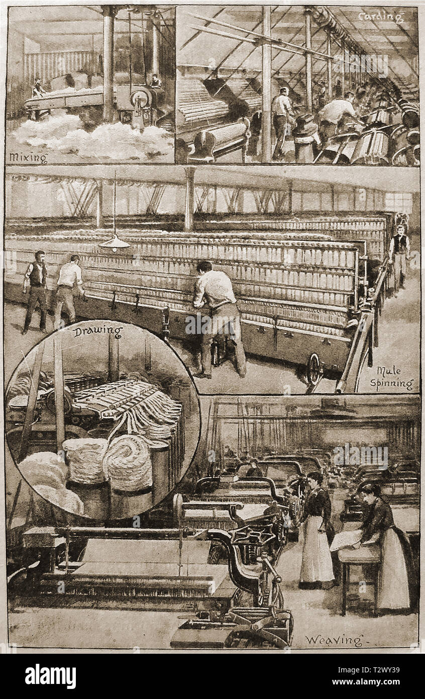 A 1913 illustration showing the various processes in the production of cotton in a British mill of the time - Mixing, Carding,Mule Spinning, Drawing and Finishing departments - Stock Image