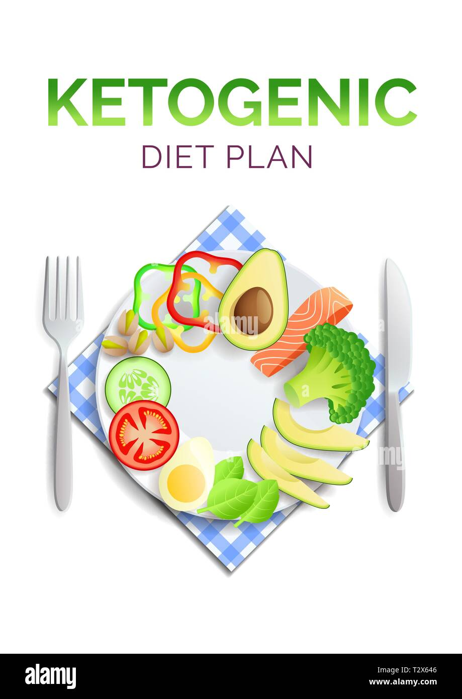 Keto diet poster infographics with white plate full of healthy food