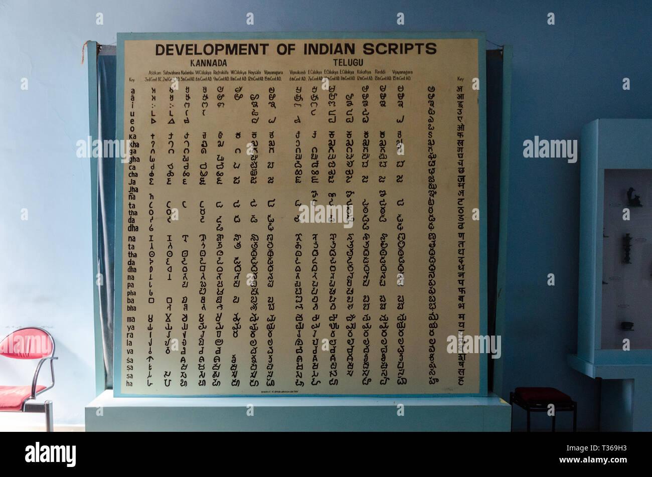 Telugu Stock Photos & Telugu Stock Images - Alamy