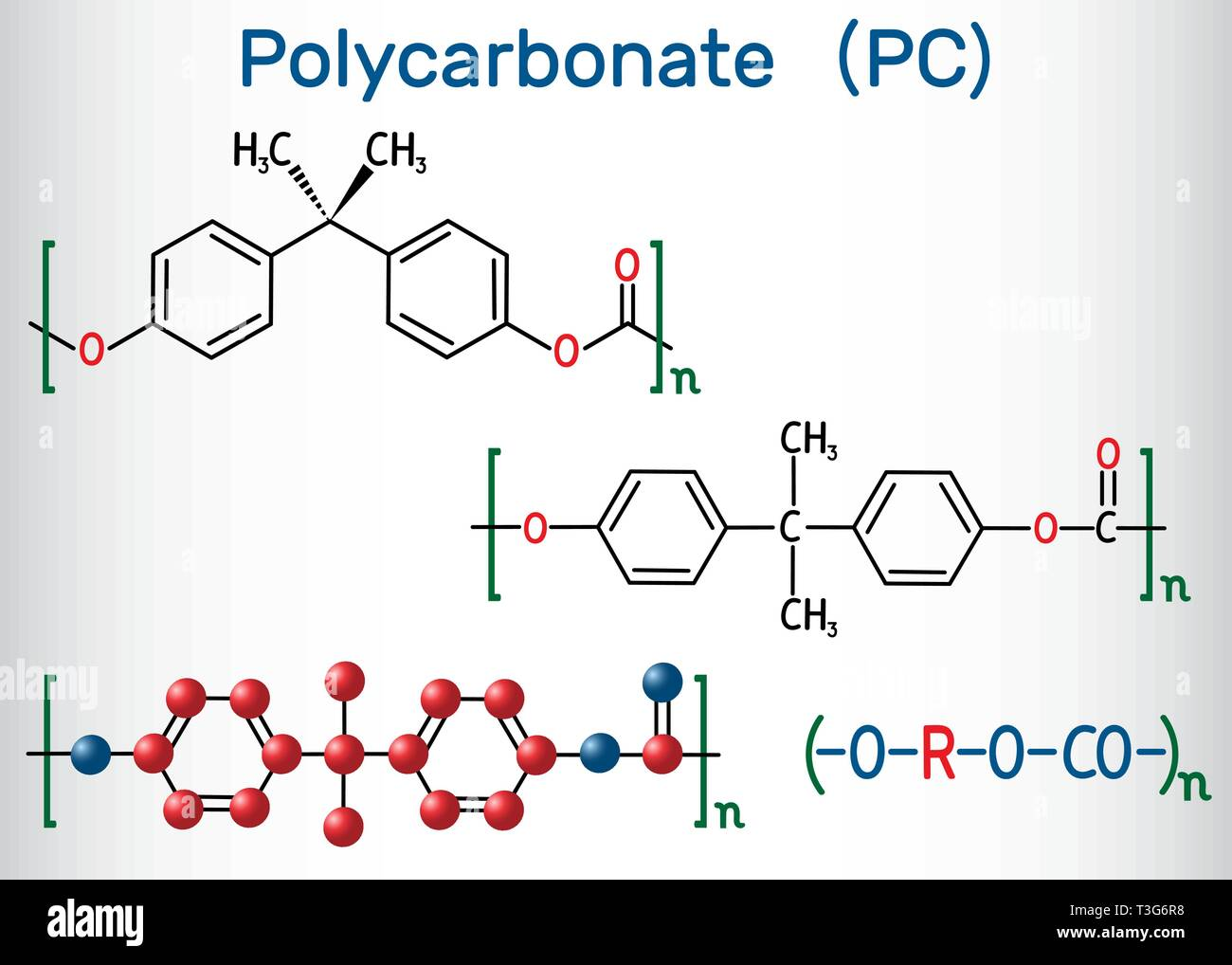 Polycarbonate (PC) thermoplastic polymer molecule. Structural chemical formula and molecule model. Vector illustration - Stock Vector