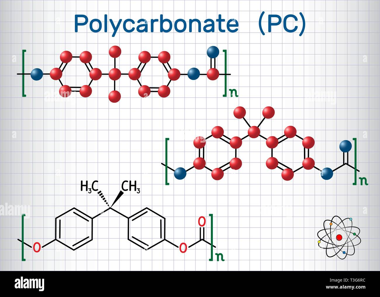 Polycarbonate (PC) thermoplastic polymer molecule. Sheet of paper in a cage. Structural chemical formula and molecule model. Vector illustration - Stock Vector