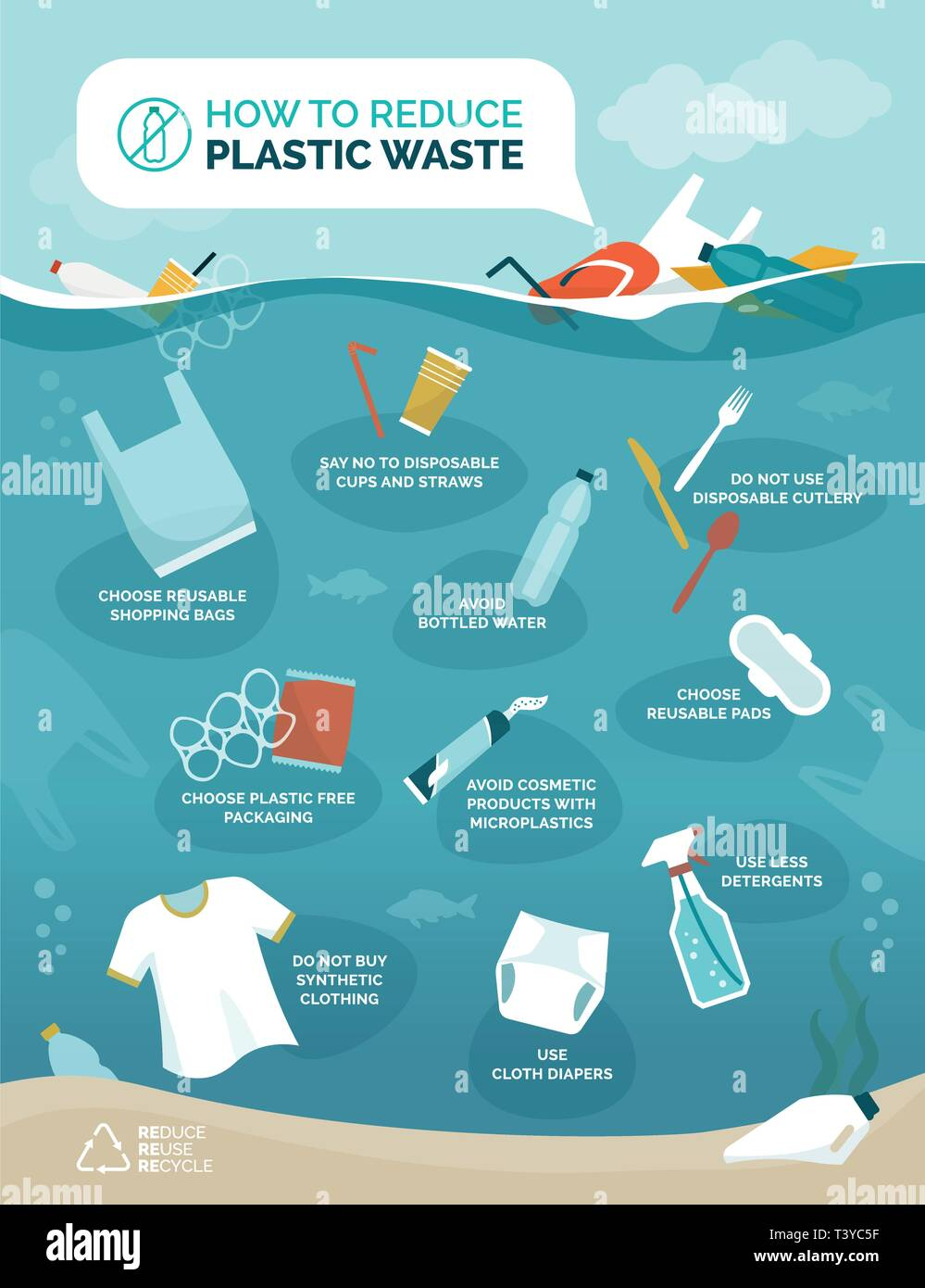 How to reduce plastic pollution in our oceans infographic with floating objects polluting water, sustainability and environmental care concept - Stock Image