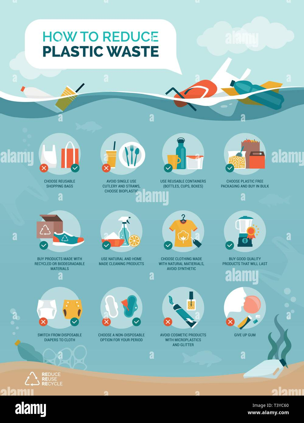 Tips to reduce plastic waste and to prevent ocean pollution: sustainable lifestyle, environmental protection and zero waste concept infographic - Stock Image
