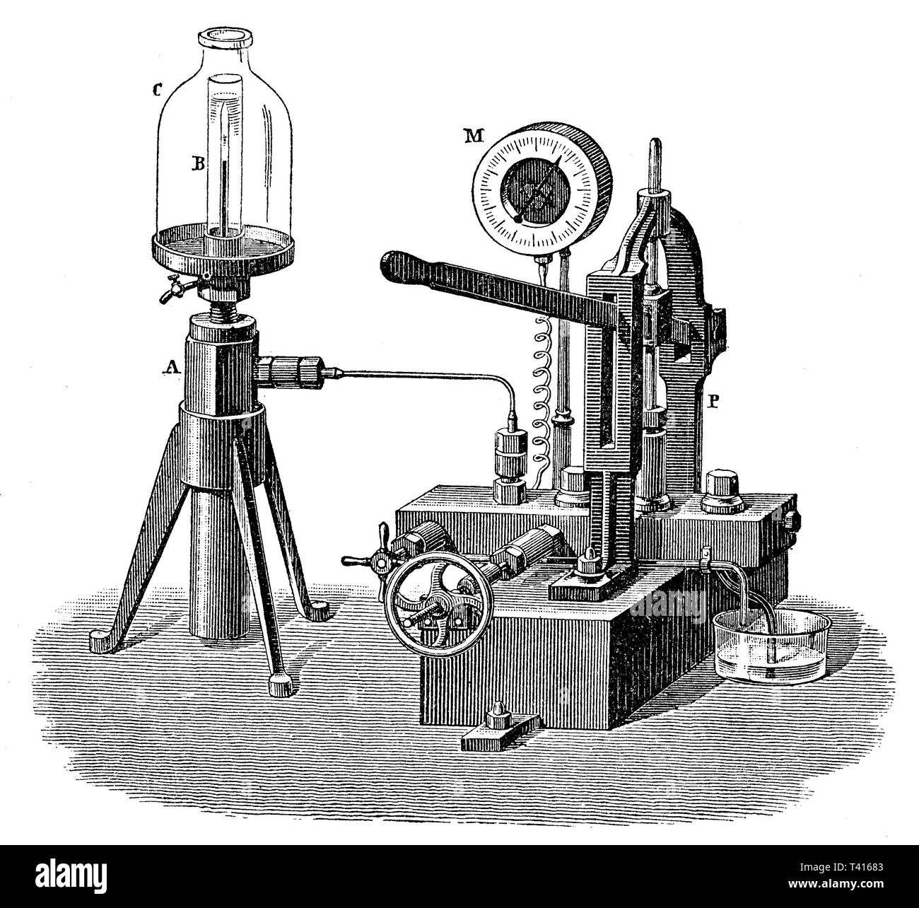 Cailletet apparatus for petroleum gas liquefaction. Louis Paul Cailletet employed a combination of compression, cooling, and expansion of the gas. - Stock Image