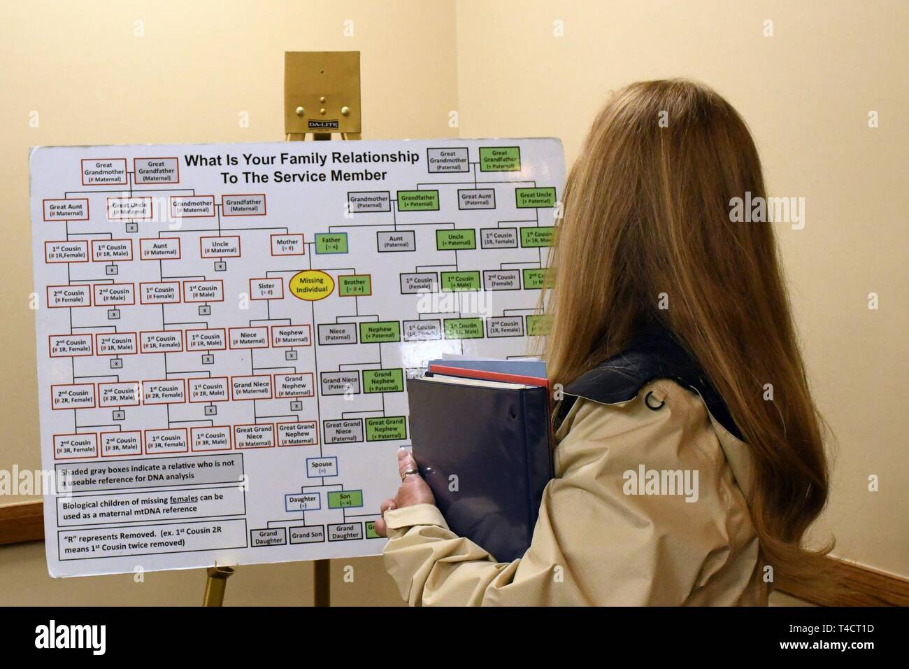 A family member reads a poster showing the different types of DNA connections that can be used to make an identification during a family member update (FMU) in San Antonio, Texas, March 23, 2019. The Defense POW/MIA Accounting Agency (DPAA), provides periodic updates and hosts annual government briefings for families of Americans who are missing from past conflicts. - Stock Image