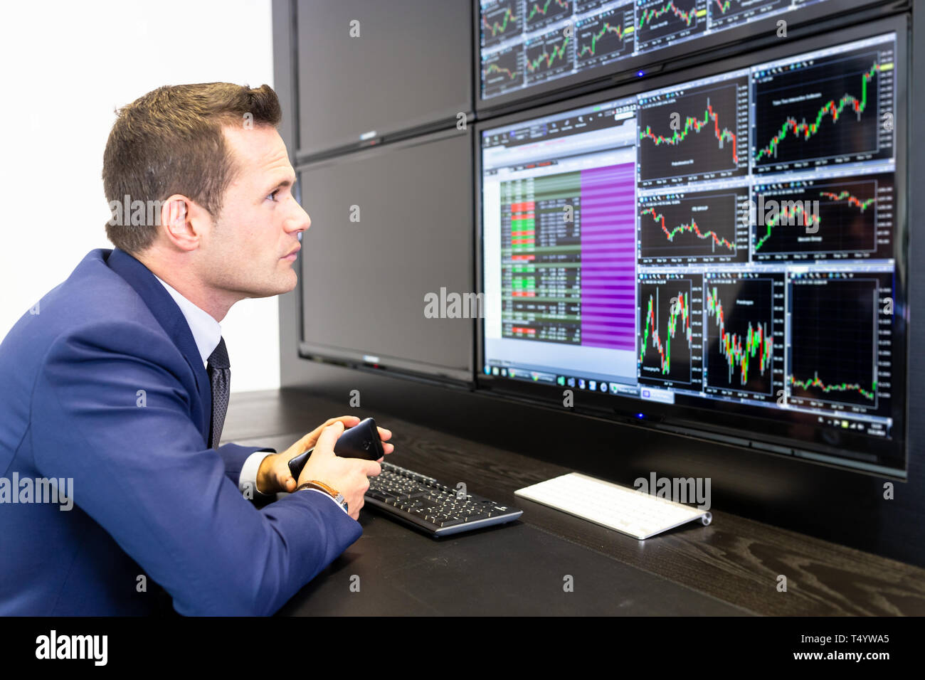 5 Best Trading Platforms | blogger.com