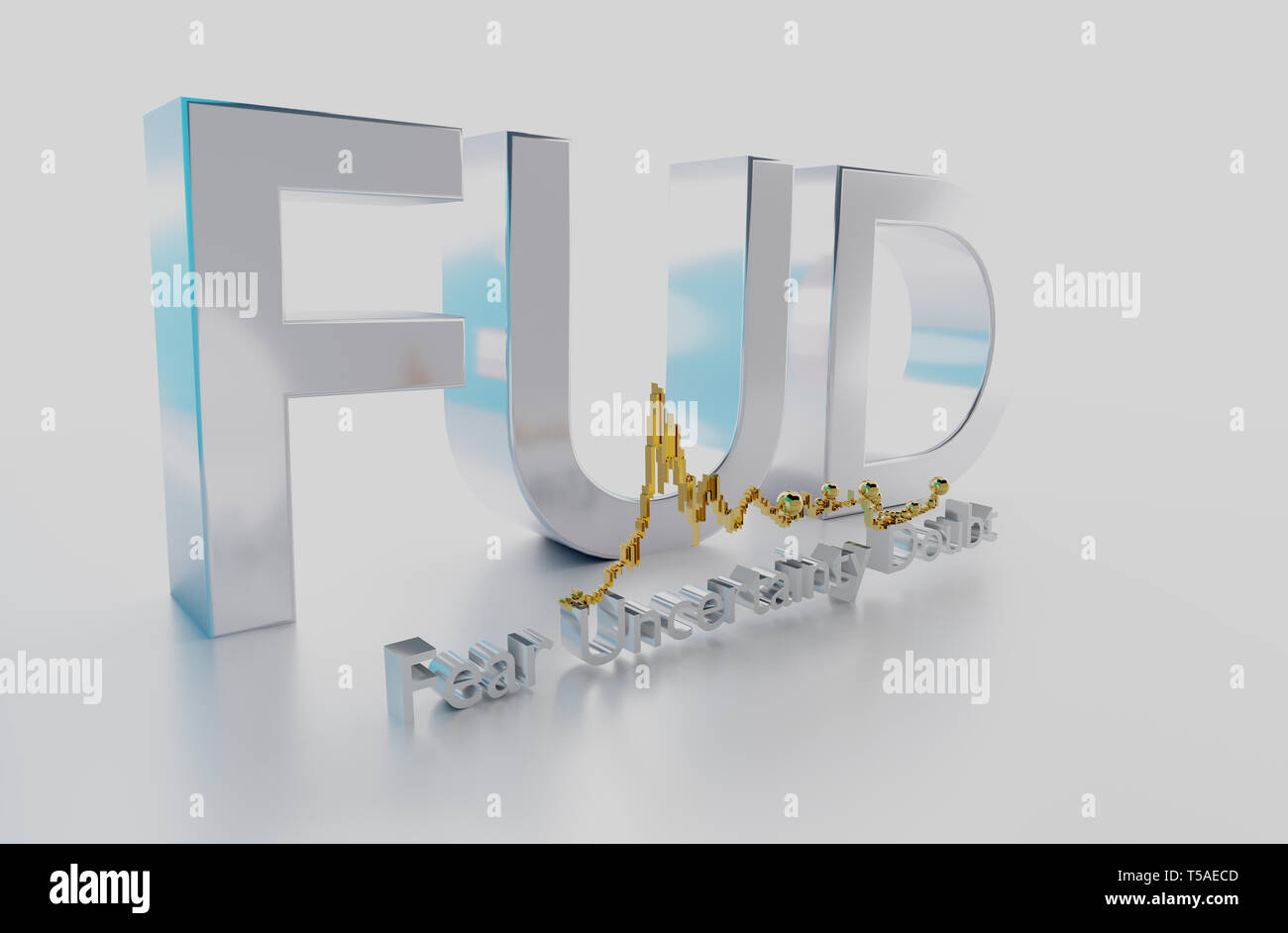 FUD is an acronym for fear, uncertainty and doubt. It is a marketing term that isoften used to cast a shadow over a competitor's product - Stock Image