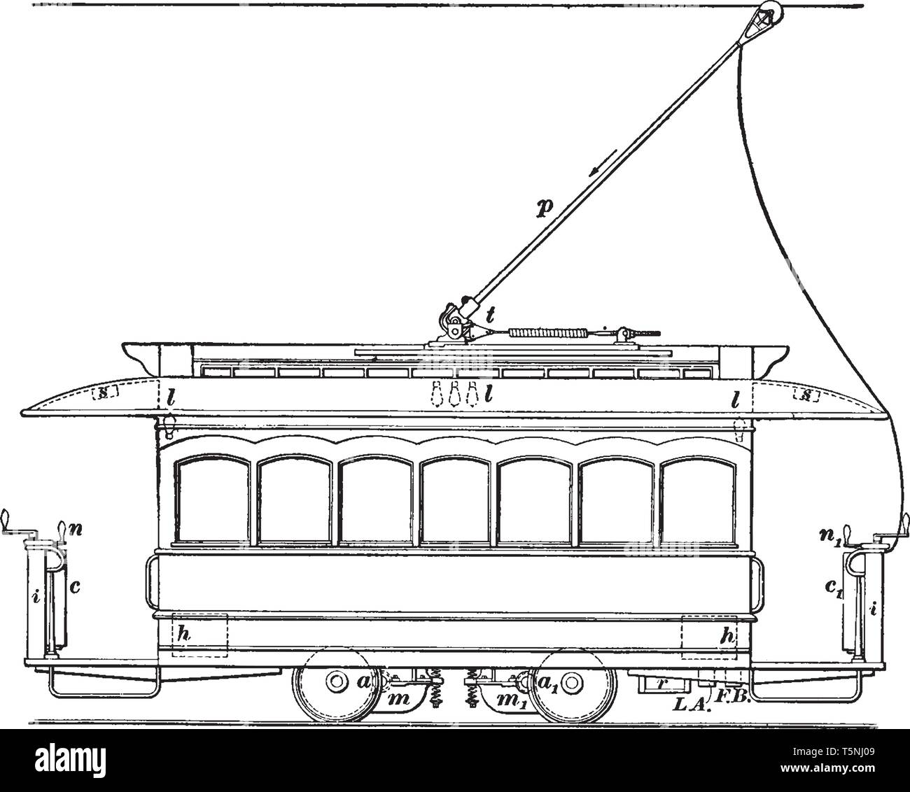 Trolley Equipment in which two motors are held and geared to the axles, vintage line drawing or engraving illustration. - Stock Vector