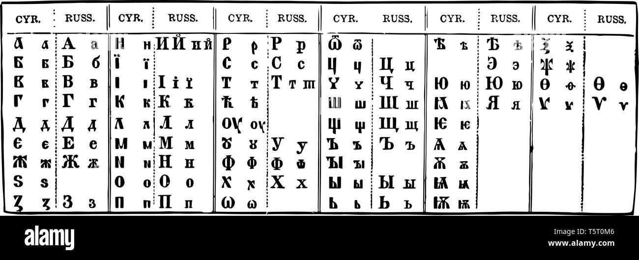 Cyrillic Black and White Stock Photos & Images - Alamy