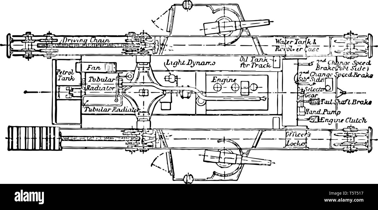 Mark IV Tank Top View Plan showing the belt drive and other mechanical parts to move the tank, vintage line drawing or engraving illustration. - Stock Image