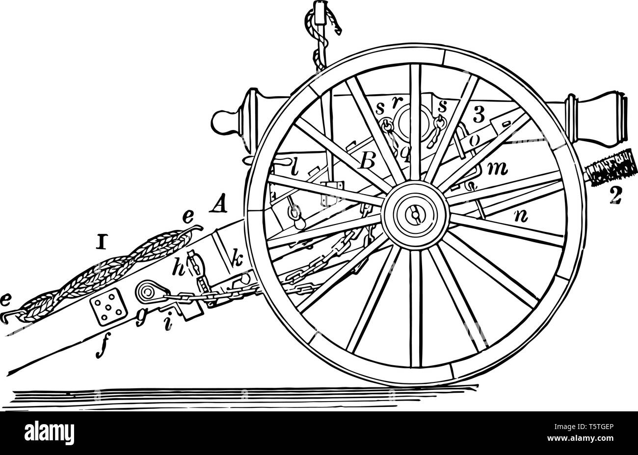 Field Gun Carriage transported inland by rail and then drawn on makeshift carriages by oxen, vintage line drawing or engraving illustration. - Stock Vector