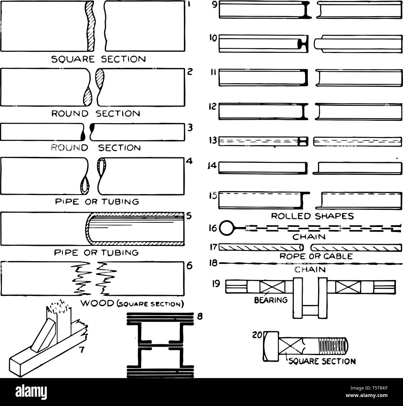 Conventional Breaks and Other Symbols is used as a shortcut in shortening it have long solid bar and for many other objects vintage line drawing or en - Stock Vector