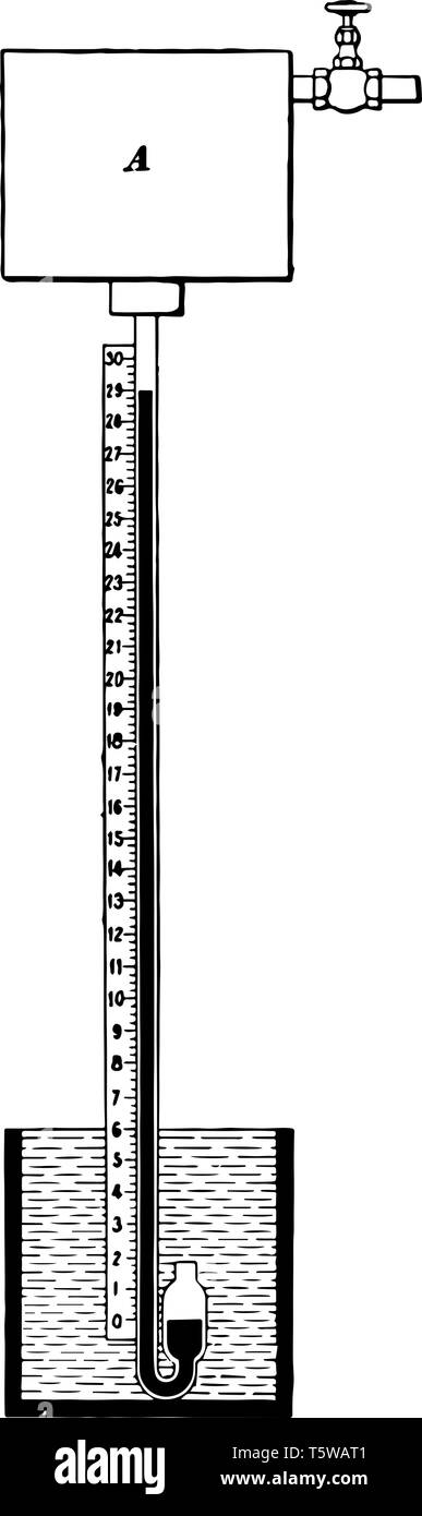 Pressure of a Partially Evacuated Vessel can be measured using a Barrometer vintage line drawing or engraving illustration. - Stock Vector