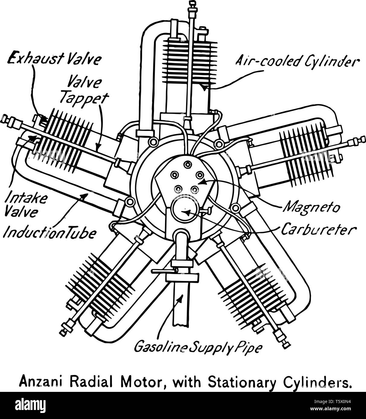 Radial Engine Diagram - Wiring Diagram Update on