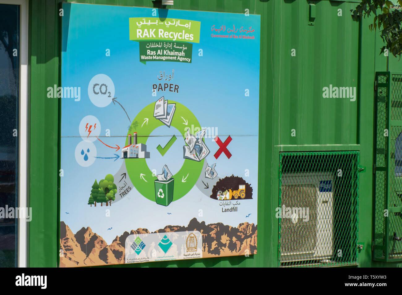 'Ras al Khaimah, Ras al Khaimah/United Arab Emirates - 3/31/2019: 'RAK Recycles Education Center on the Corniche on a sunny day showing the green buil - Stock Image