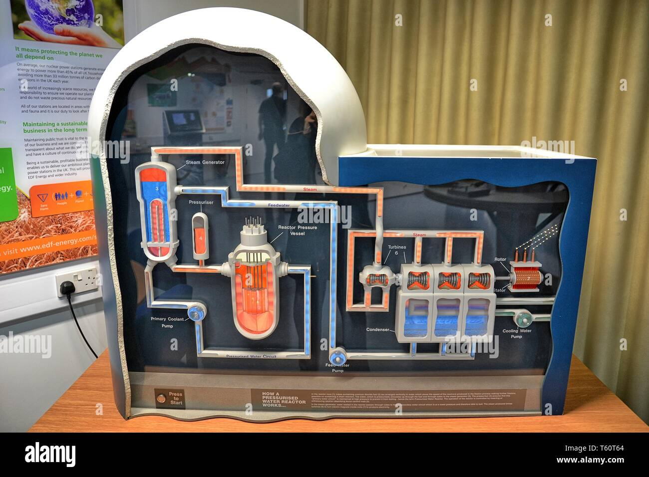 Model of how the power is generated at the Visitor Centre, inside the EDF Nuclear Power Station at Sizewell, Suffolk, UK. Nuclear Power Plant - Stock Image
