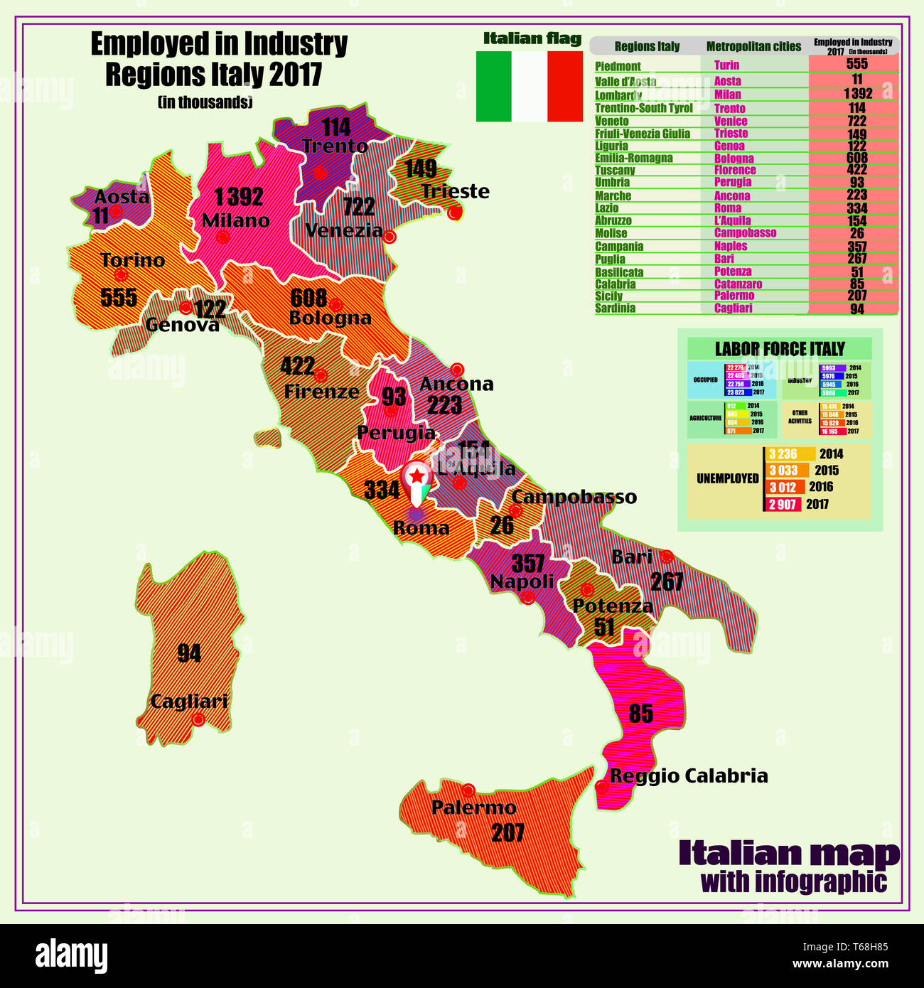Map Showing Regions Of Italy.Map Of Italy With Infographic Employed In Industry Illustration