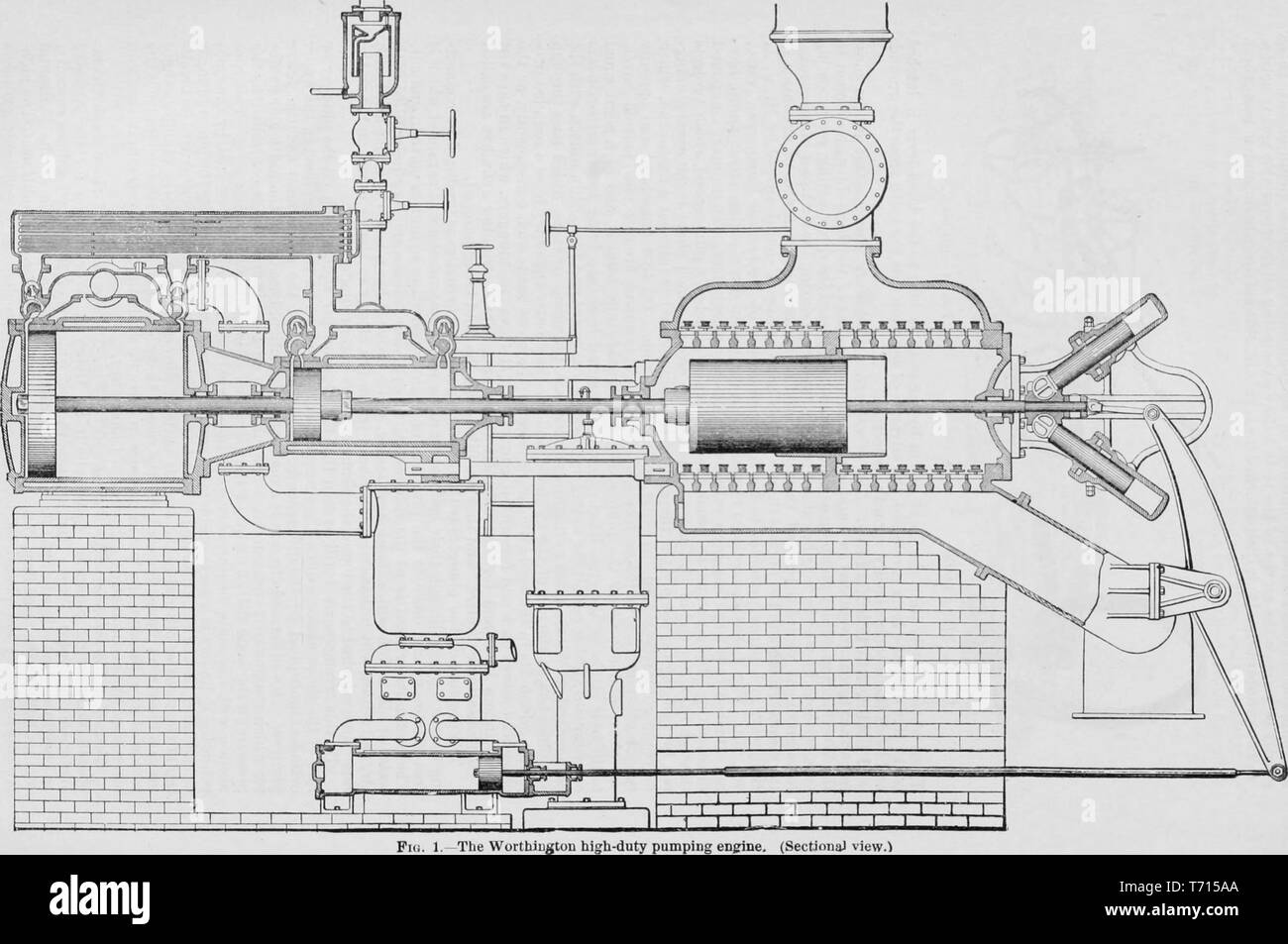 Engraving of the Worthington high-duty pumping engine, from the book 'Modern Mechanism' by Park Benjamin, 1892. Courtesy Internet Archive. () - Stock Image